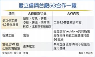 愛立信5G生態鏈 9台廠入列