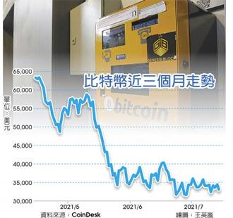 加密通貨成交額 6月減四成