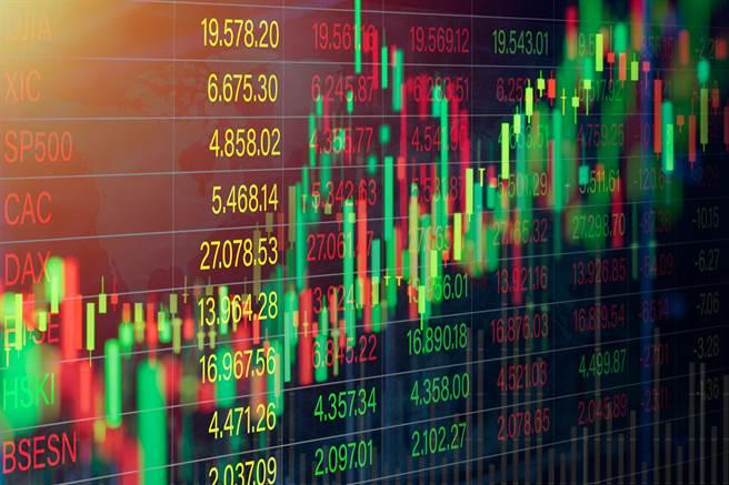 台股今(15日)開高走高=, 終場加權指數收在18034.19點,上漲188.44點,創下歷史新高。(示意圖/達志影像)