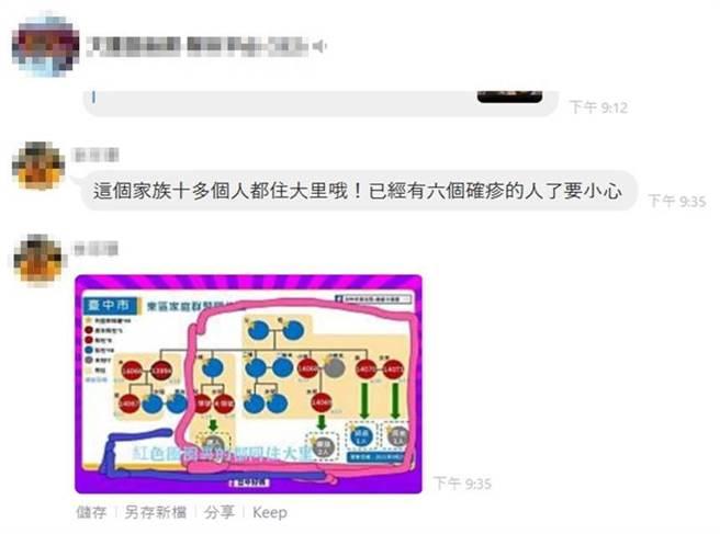 LINE上謠傳台中大里某家族有6人確診,調查局查出是台中李姓男子、陳姓女子散布。(調查局提供)
