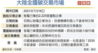 中國碳交易市場 16日啟動