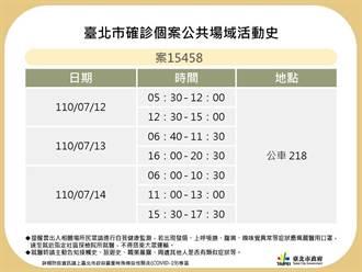 新北投-萬華218公車司機確診 連上三天班 北市再曝確診足跡