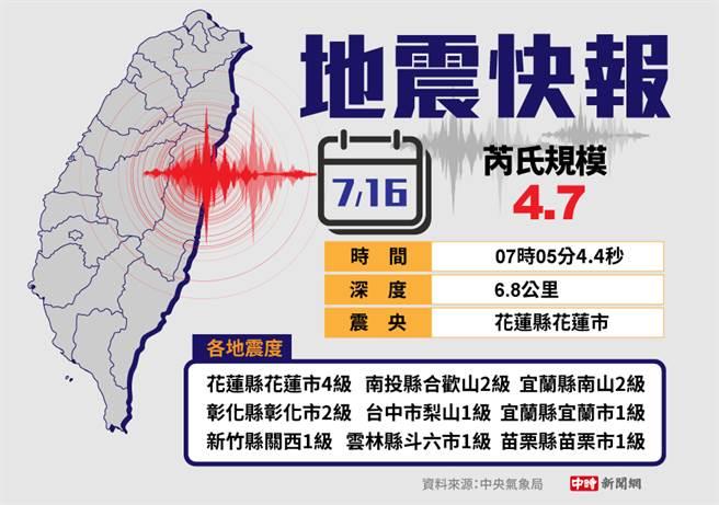 花蓮今早發生規模4.7地震(圖/中時新聞網製)