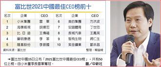 中國最佳CEO 雷軍奪榜首