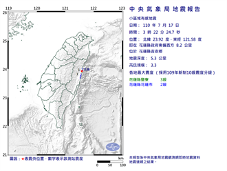凌晨03時22分 花蓮地震規模3.3 最大震度花蓮縣3級