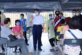 新竹縣維持0確診 第7類教育人員22日四大接種站開打