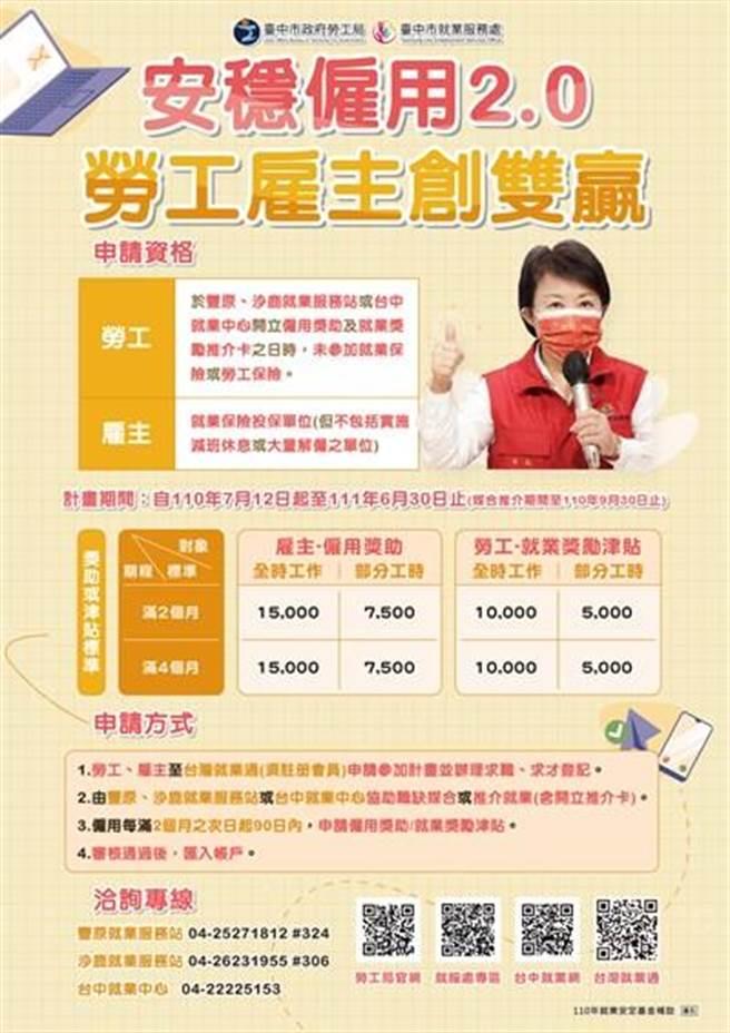 台中市政府勞工局開辦「安穩僱用計畫2.0」,勞雇都有獎。(台中市政府提供/張妍溱台中傳真)