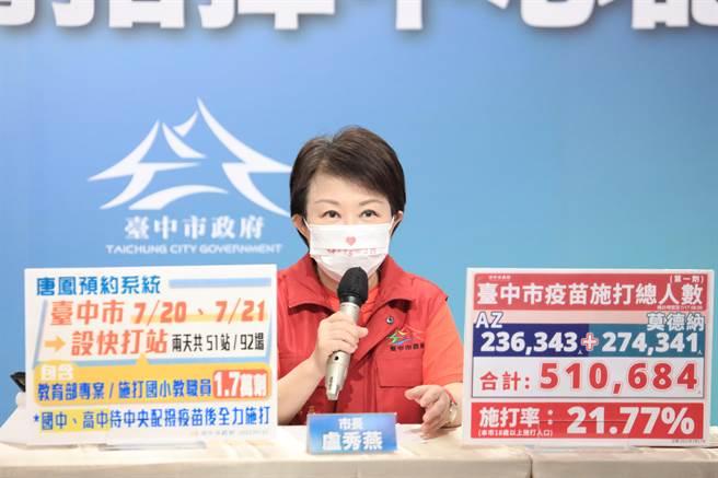 市長盧秀燕表示,台中市覆蓋率達到21.7%。(台中市政府提供/張妍溱台中傳真)