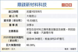 巨大鼎鎂科技將赴上海A股IPO