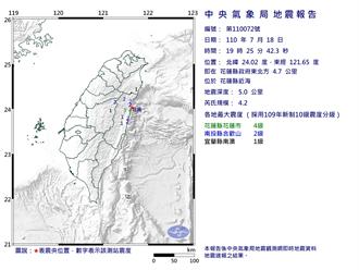 花蓮晚間1分鐘內2淺層地震 規模4.2 最大震度花蓮4級