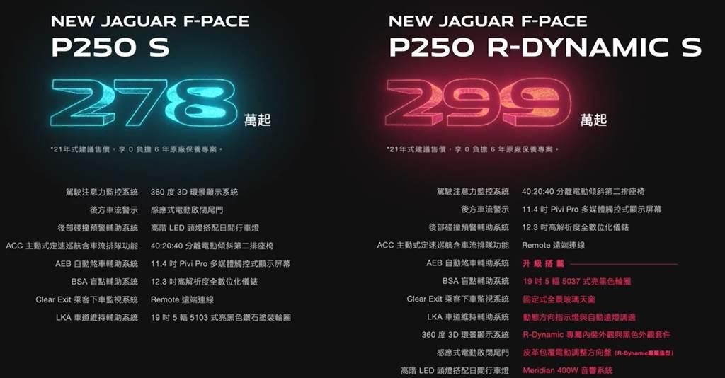 JAGUAR F-PACE車型配備售價表
