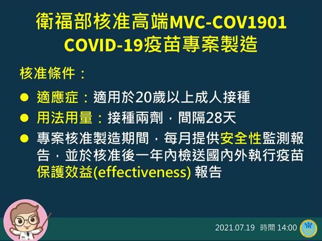 衛福部19日宣布通過高端的新冠肺炎疫苗專案製造申請案。(圖/中央流行疫情指揮中心提供)
