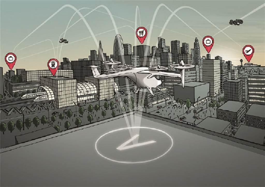 Porsche二次考慮投資未來新興行業:空中計程車