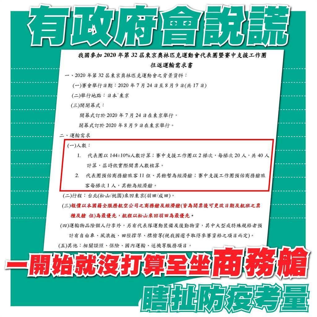 藍委洪孟楷抓包政府一開始就沒打算讓所有選手都搭商務艙。(洪孟楷提供)