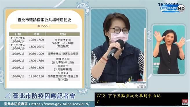 台北市副市長黃珊珊公布確診者足跡。(中時資料照)