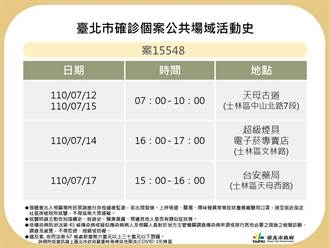 北市公布確診者足跡 逛濱江、東湖市場 天母藥局