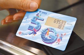 人民幣國際化指數 創近5年半新高