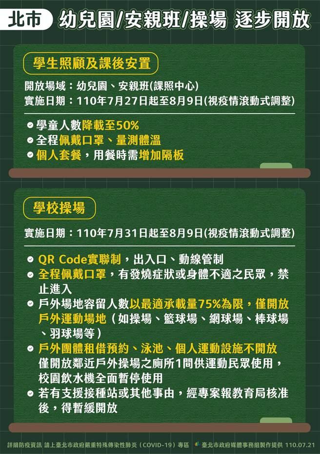 台北市預計27日有條件開放幼兒園、課照班復課,補教業卻不在名單中,引發補教業者不滿。(中華民國補習教育協會提供/林欣儀台中傳真)