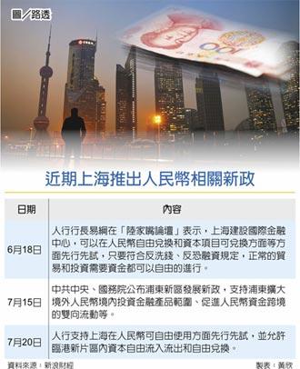 人民幣資本帳自由進出 上海先行