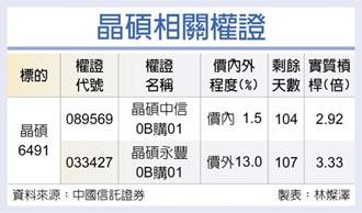 權證星光大道-中國信託證券 晶碩 土洋法人看旺