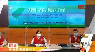 烟花颱風來襲 為防菜價波動 內政部適當採取調節措施