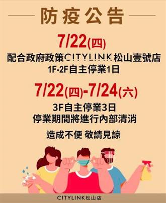 CITYLINK松山壹號店3樓無印良品員工確診 即日起停業3天