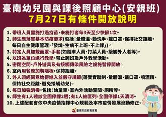 台南市幼兒園、課後照顧中心 7月27日起有條件開放
