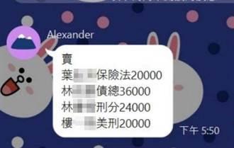 傳學生賣黃牛課推「9萬元大禮包」 東吳大學:部分課程根本沒開