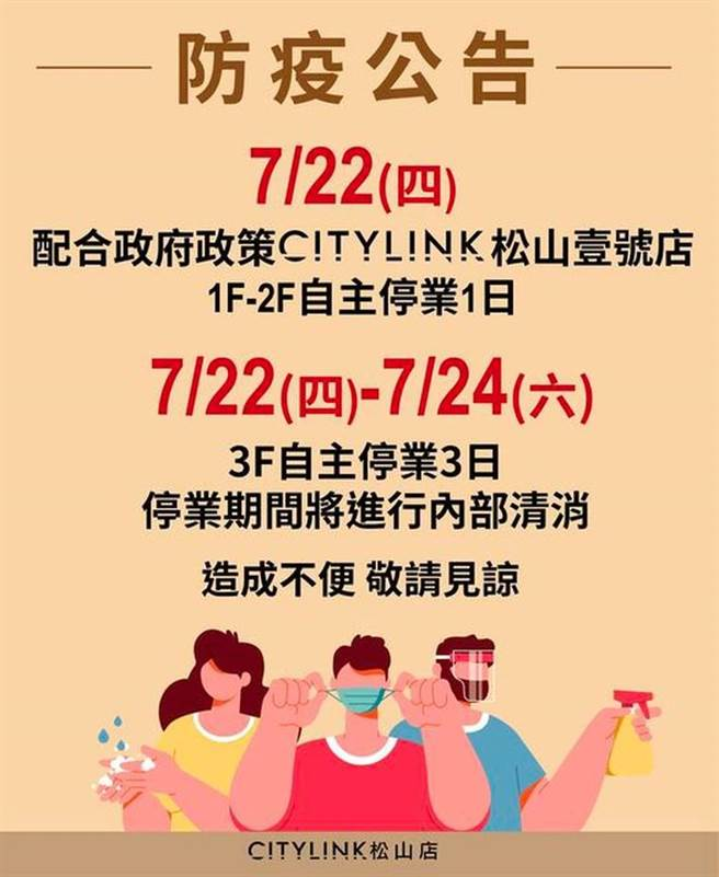 位在台北市松山車站的CITYLINK松山壹號店傳出有員工確診,因此停業消毒1至3日。(截圖自臉書粉絲團)