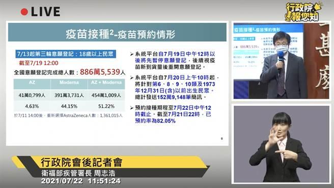 周志浩也說明此波疫苗預約接種狀況。(圖翻攝自行政院院會後記者會)
