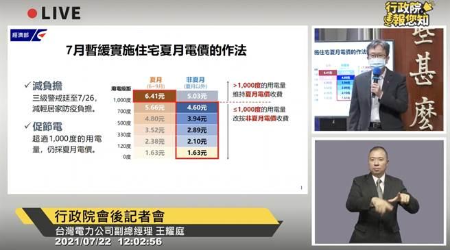 台電公司副總經理王耀庭說明七月電價計費方式。(圖翻攝自行政院院會後記者會)