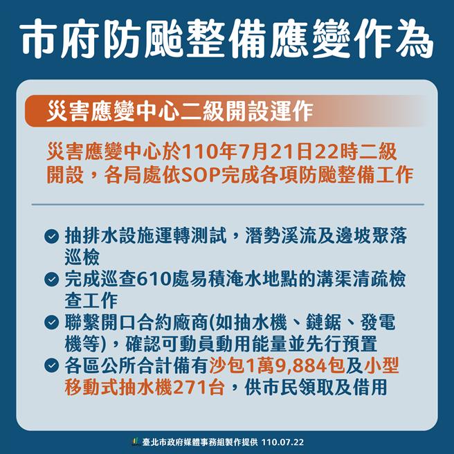 台北市防颱作為。(北市府提供)
