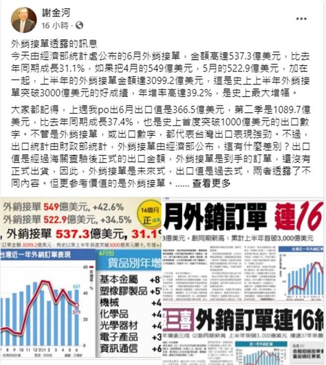 財訊傳媒董事長謝金河分析台灣今年上半年外銷接單以及出口值,發現上半年度外銷接單突破3千億美元,年增率達39.2%,是史上最大增幅。(圖/取自謝金河臉書)