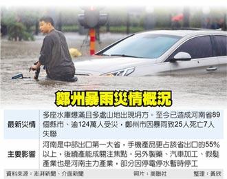 暴雨癱瘓鄭州 恐衝擊蘋果鏈 官方稱五千年來首見!河南出口勢必受重擊