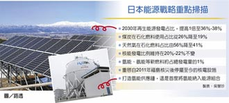 日再生能源占比 十年拚翻倍