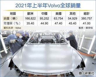 外國車廠首例!Volvo全資掌控陸業務