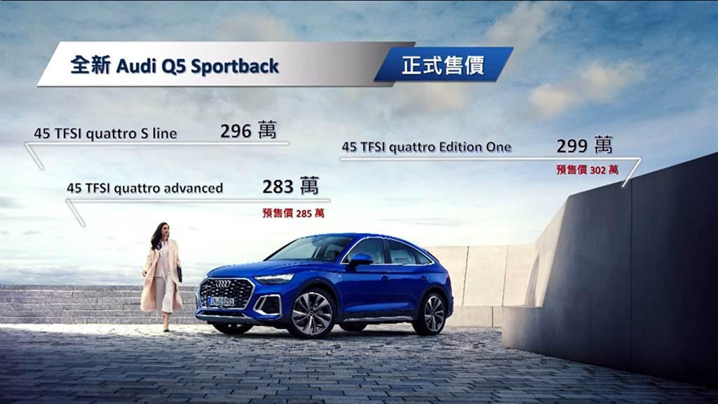 Audi Q5 Sportback車型售價