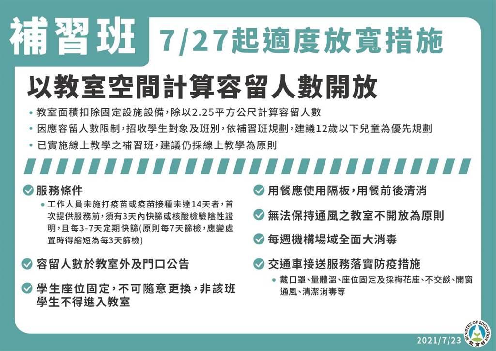 指揮中心宣布警戒自27日起降至二級,教育部今(23)日下午召開記者會,指出補習班、社會教育機構、課後照顧中心等單位場館也都開放。(教育部提供)