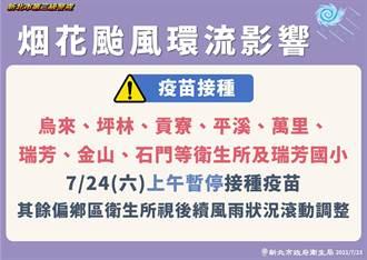 烟花颱風來襲 新北8衛生所1國小 24日上午暫停接種疫苗