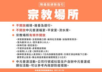 警戒將降二級 內政部:開放國家公園、公祭、普渡