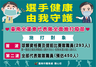 台南市為全運會代表選手優先施打疫苗