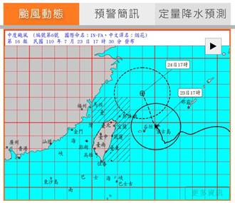 烟花颱風暴風範圍大 全台釀131件災情 農業損失達57萬