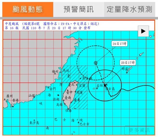 中度颱風烟花來襲,中央災害應變中心二級開設,至今(23日)下午7時止,全台已傳出131件災情。(中央災害應變中心提供)