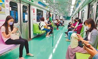 警戒降級 中捷綠線7月27日縮短班距