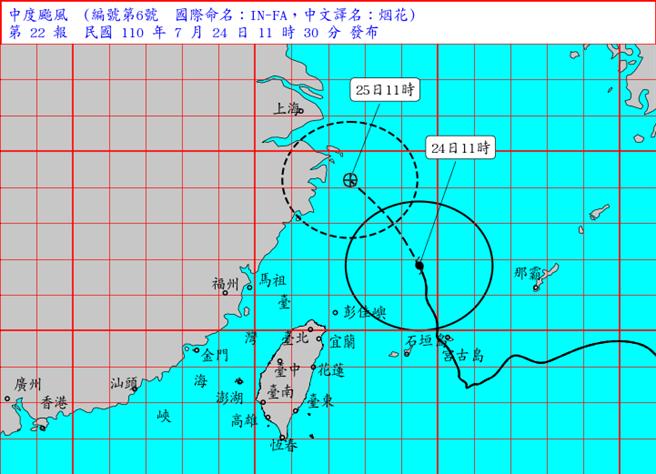烟花颱風漸遠離台灣,中央氣象局在今天上午11時30分解除海上颱風警報。(翻攝自中央氣象局/林良齊台北傳真)