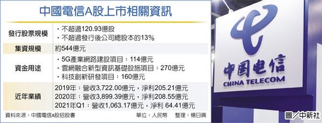 中國電信A股上市相關資訊  圖/中新社