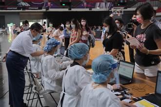 新竹縣+0 疫苗涵蓋率24.27%