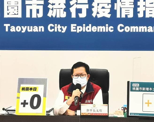他說,該案號首日採檢CT值32,後2天採檢卻皆是陰性,因此中央流行疫情指揮中心移除該案號,桃園少1人確診。(桃園市新聞處提供)
