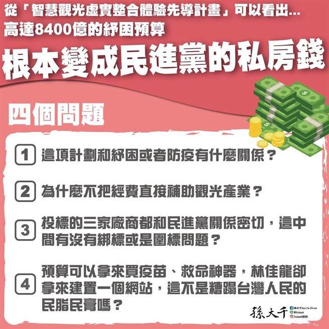 孫大千批評,8400億的紓困預算變成了民進黨自己的私房錢。(圖/摘自孫大千臉書)