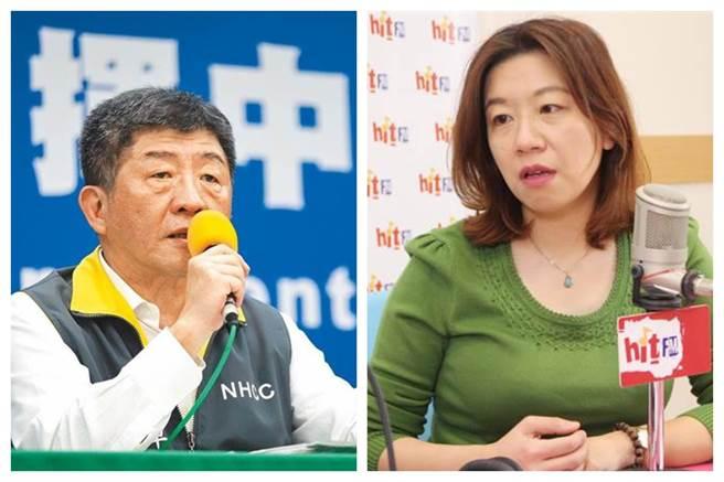 衛福部長陳時中(左)和前綠委林靜儀(右)。(中時資料照)